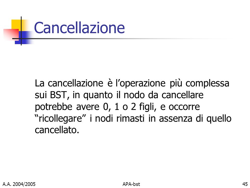 Cancellazione