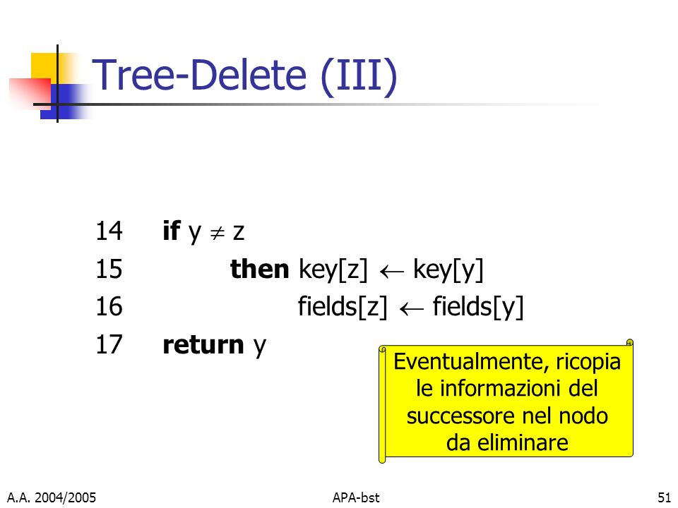 Tree-Delete (III) 14 if y  z 15 then key[z]  key[y]