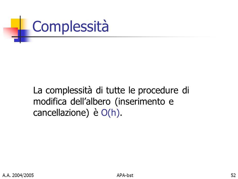 Complessità La complessità di tutte le procedure di modifica dell'albero (inserimento e cancellazione) è O(h).
