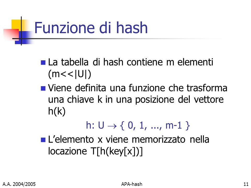 Funzione di hash La tabella di hash contiene m elementi (m<<|U|)