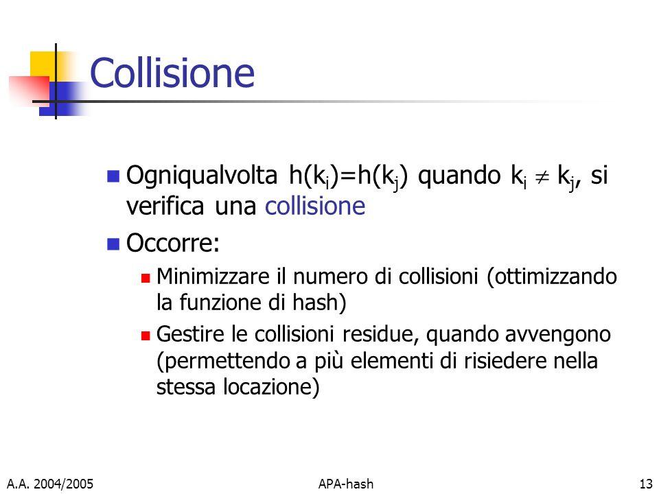 Collisione Ogniqualvolta h(ki)=h(kj) quando ki  kj, si verifica una collisione. Occorre:
