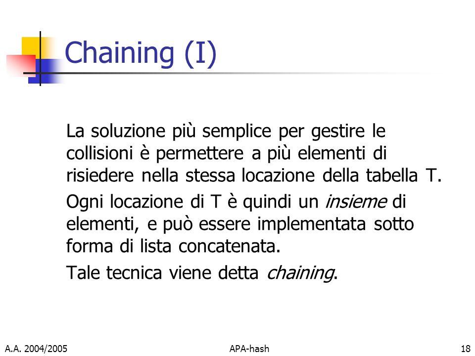 Chaining (I) La soluzione più semplice per gestire le collisioni è permettere a più elementi di risiedere nella stessa locazione della tabella T.