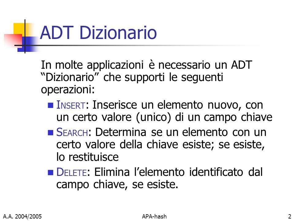 ADT Dizionario In molte applicazioni è necessario un ADT Dizionario che supporti le seguenti operazioni:
