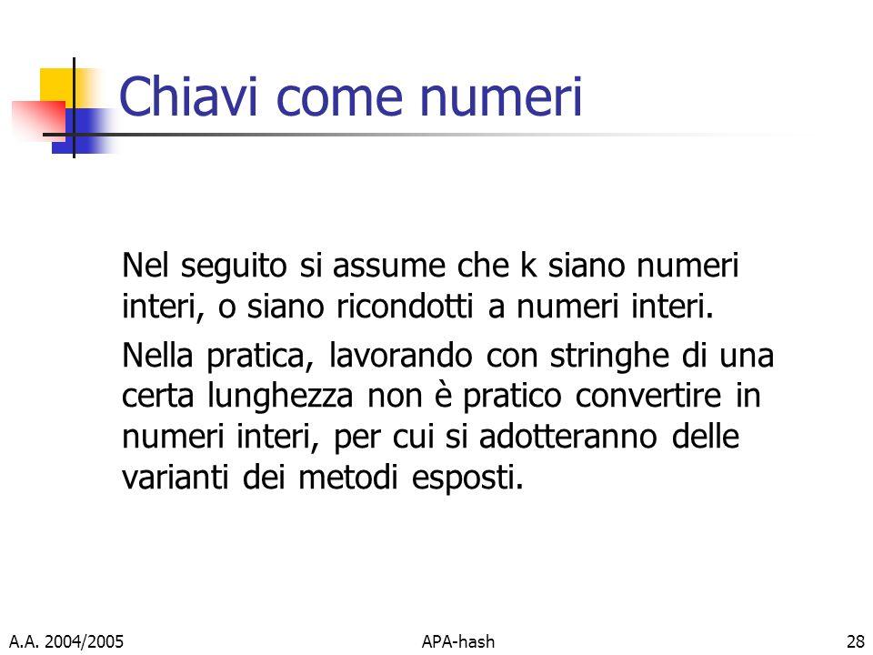 Chiavi come numeri Nel seguito si assume che k siano numeri interi, o siano ricondotti a numeri interi.