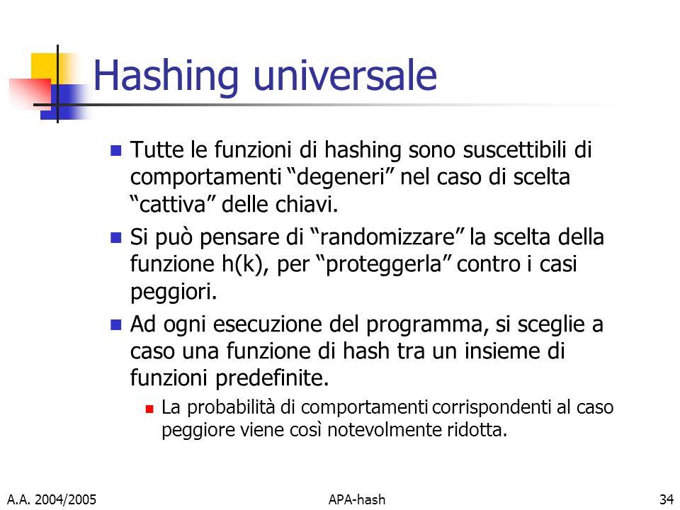 Hashing universale Tutte le funzioni di hashing sono suscettibili di comportamenti degeneri nel caso di scelta cattiva delle chiavi.