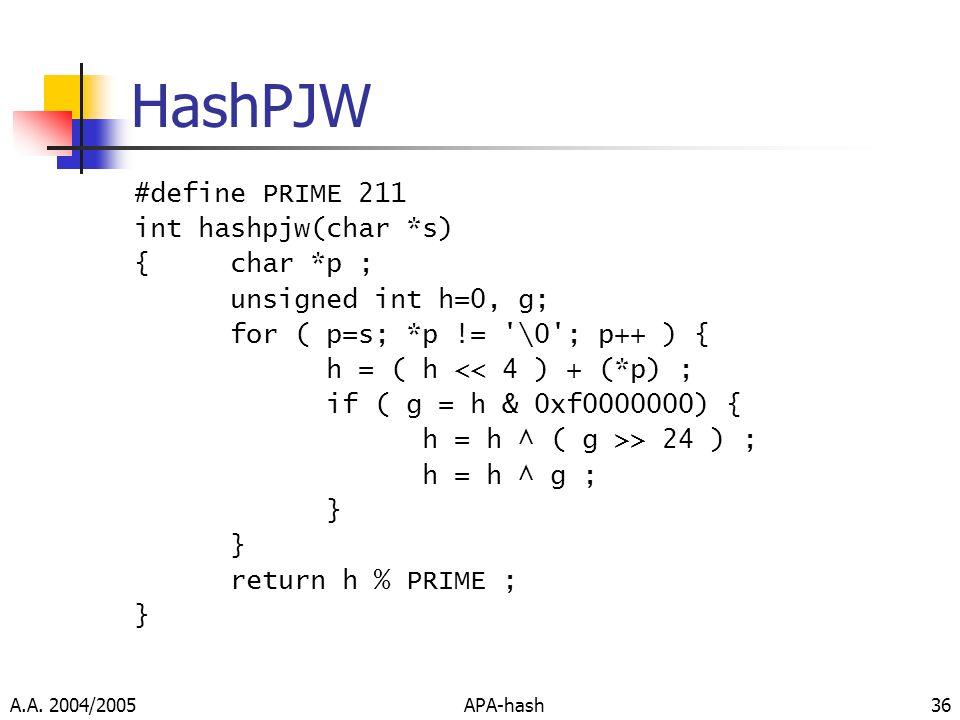 HashPJW #define PRIME 211 int hashpjw(char *s) { char *p ;