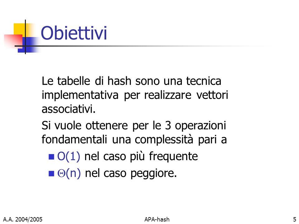 Obiettivi Le tabelle di hash sono una tecnica implementativa per realizzare vettori associativi.