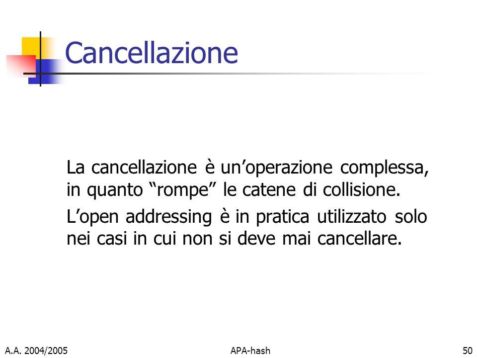 Cancellazione La cancellazione è un'operazione complessa, in quanto rompe le catene di collisione.
