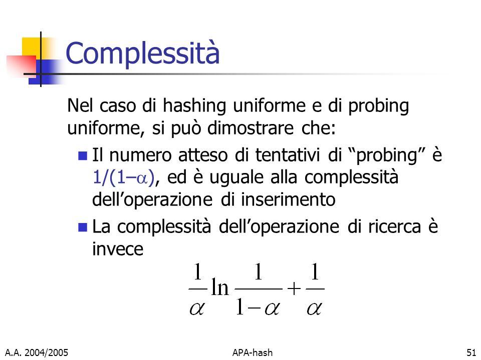 Complessità Nel caso di hashing uniforme e di probing uniforme, si può dimostrare che: