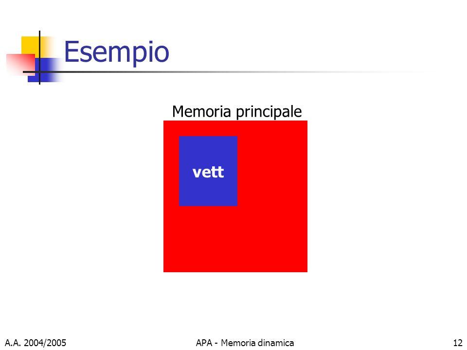 Esempio Memoria principale vett A.A. 2004/2005 APA - Memoria dinamica