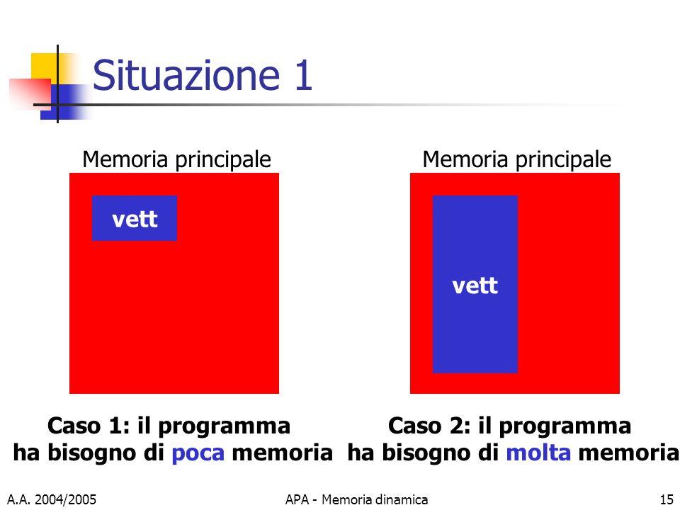 Caso 2: il programma ha bisogno di molta memoria