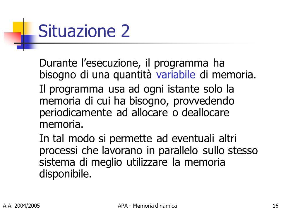 Situazione 2 Durante l'esecuzione, il programma ha bisogno di una quantità variabile di memoria.