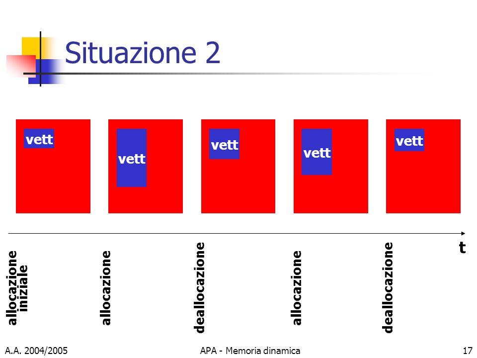 Situazione 2 t vett vett vett vett vett allocazione iniziale