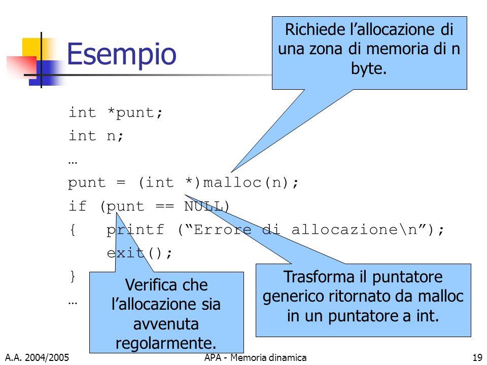 Esempio Richiede l'allocazione di una zona di memoria di n byte.