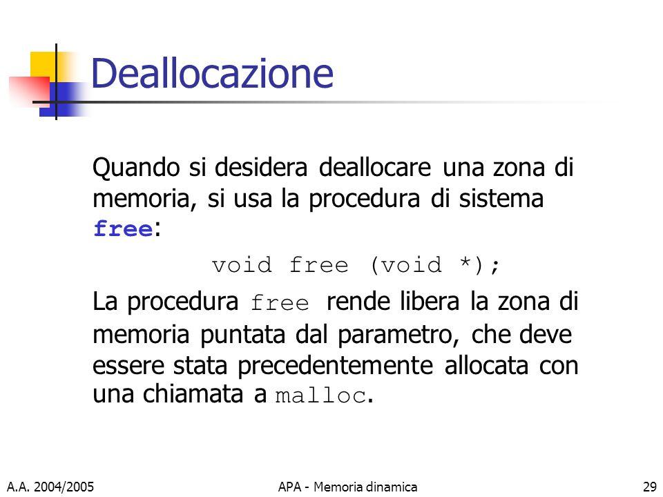 Deallocazione Quando si desidera deallocare una zona di memoria, si usa la procedura di sistema free:
