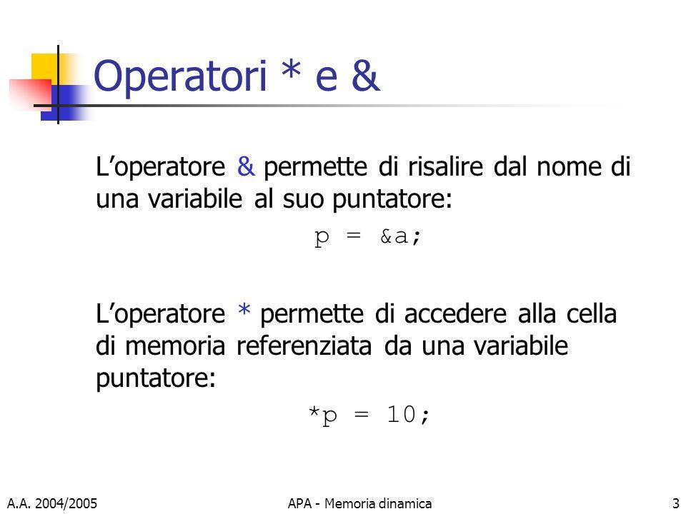 Operatori * e & L'operatore & permette di risalire dal nome di una variabile al suo puntatore: p = &a;