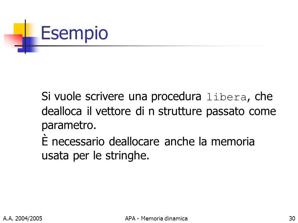 Esempio Si vuole scrivere una procedura libera, che dealloca il vettore di n strutture passato come parametro.