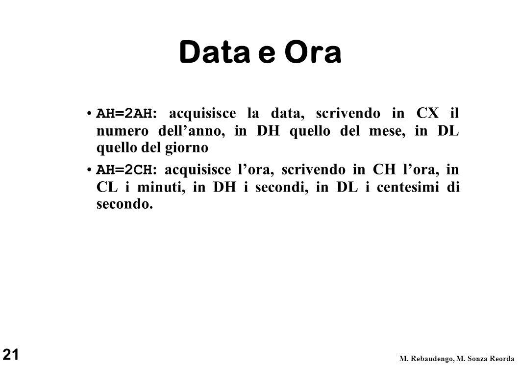 Data e Ora AH=2AH: acquisisce la data, scrivendo in CX il numero dell'anno, in DH quello del mese, in DL quello del giorno.