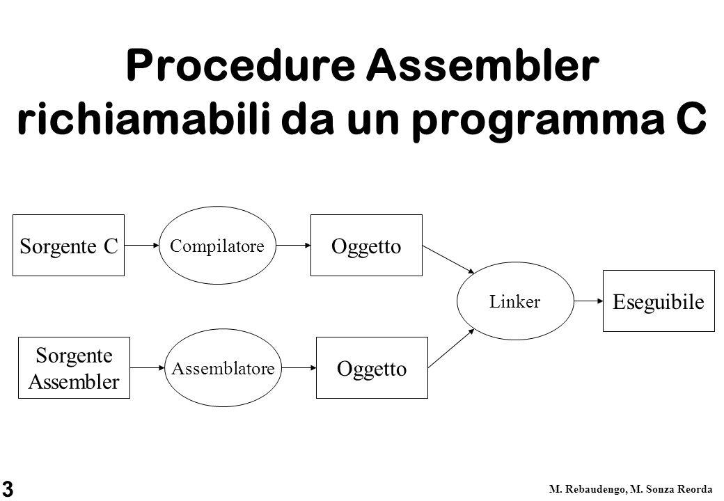 Procedure Assembler richiamabili da un programma C