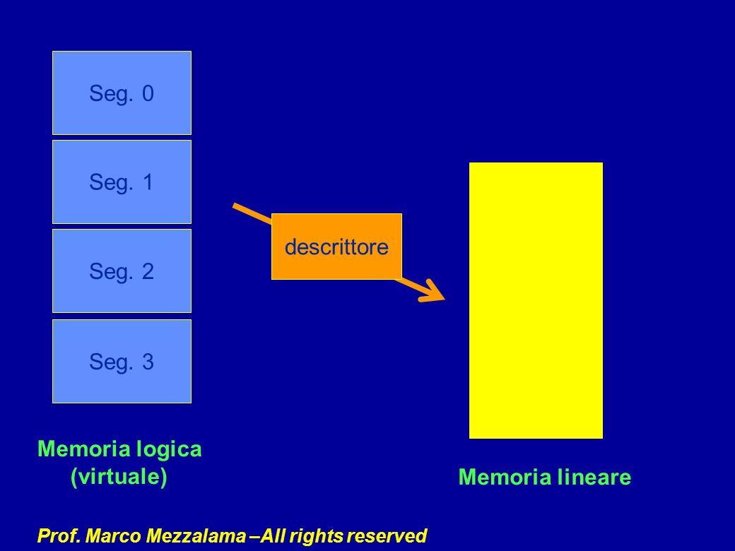Seg. 0 Seg. 1 descrittore Seg. 2 Seg. 3 Memoria logica (virtuale) Memoria lineare