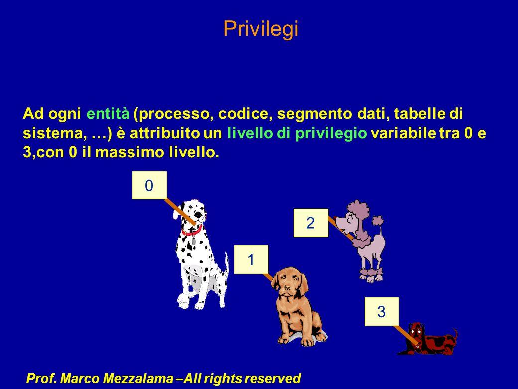 Privilegi Ad ogni entità (processo, codice, segmento dati, tabelle di