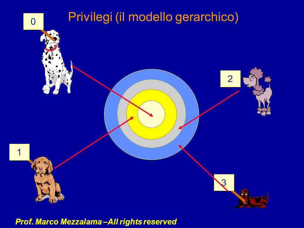 Privilegi (il modello gerarchico)