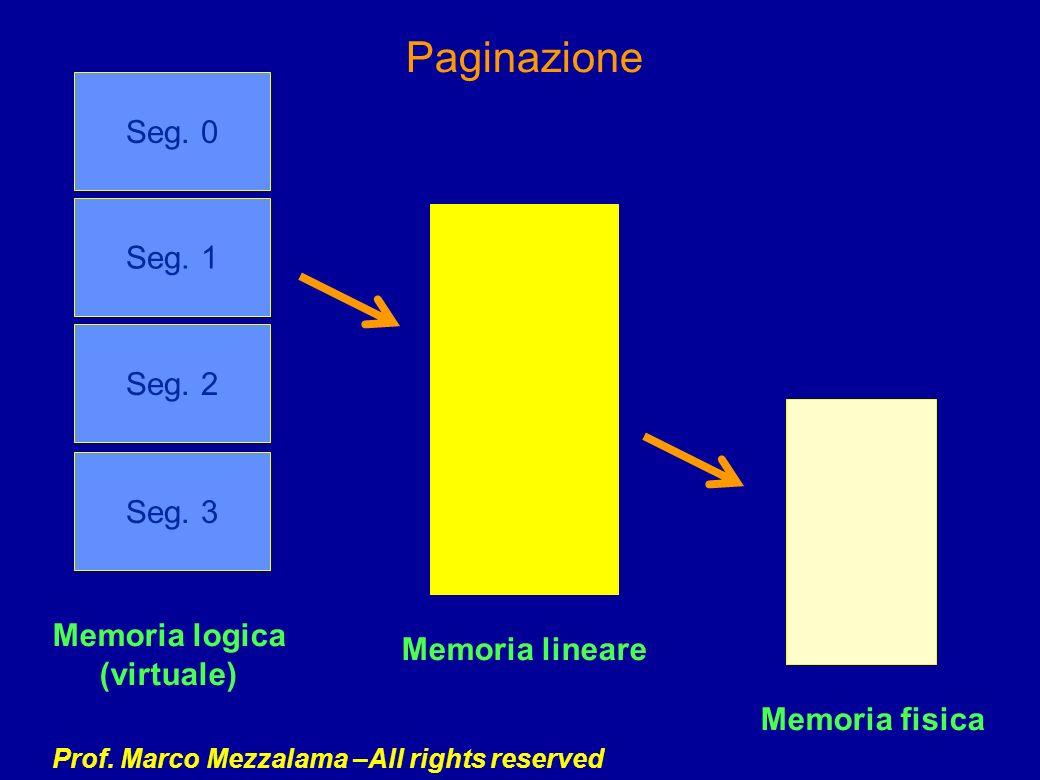 Paginazione Seg. 0 Seg. 1 Seg. 2 Seg. 3 Memoria logica Memoria lineare