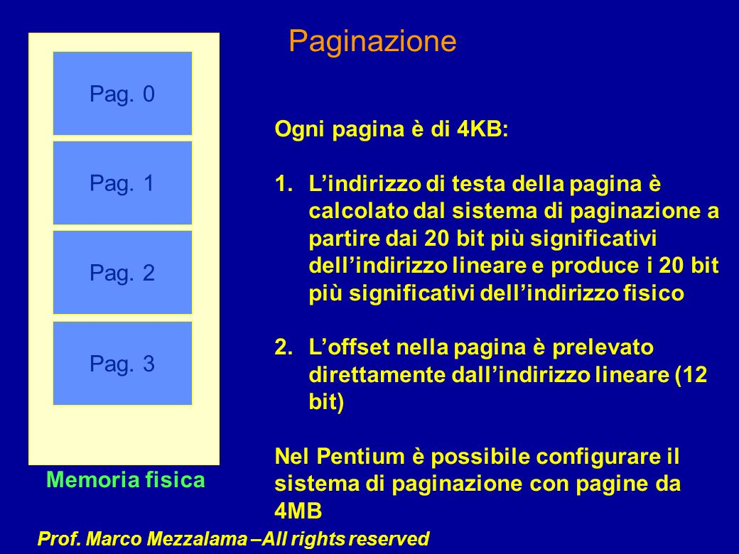 Paginazione Pag. 0 Ogni pagina è di 4KB: