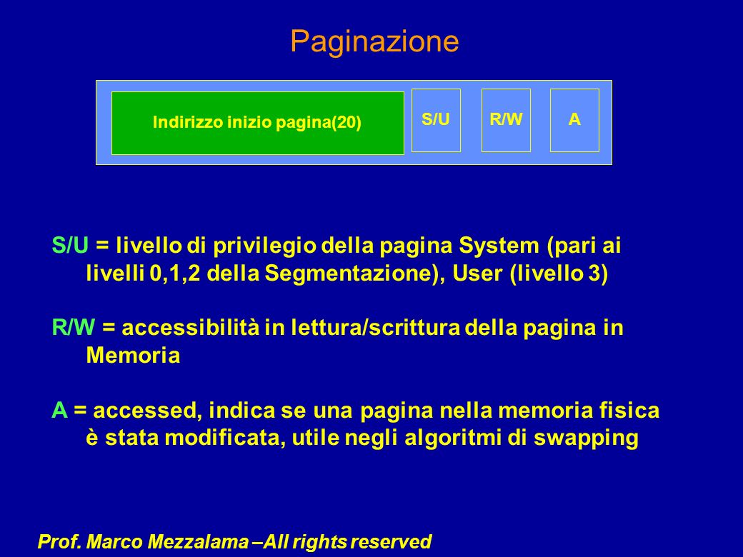 Indirizzo inizio pagina(20)