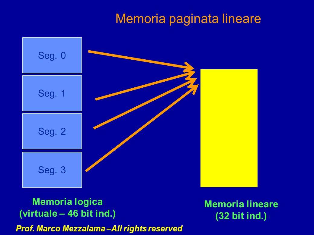 Memoria paginata lineare