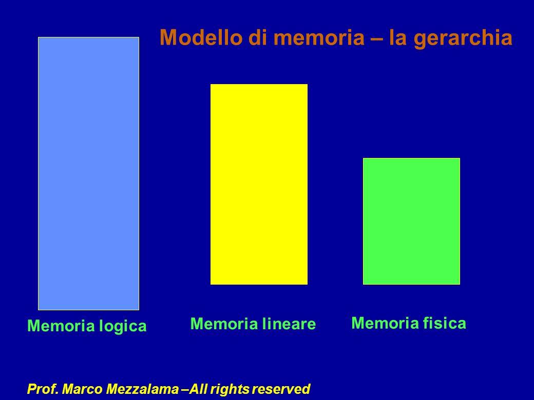Modello di memoria – la gerarchia