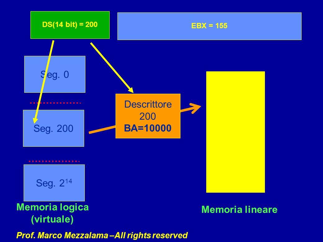 BA=10000 Memoria logica (virtuale) Memoria lineare
