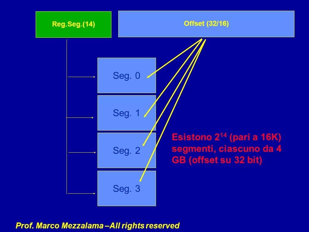 Reg.Seg.(14) Offset (32/16) Seg. 0. Seg. 1. Esistono 214 (pari a 16K) segmenti, ciascuno da 4 GB (offset su 32 bit)