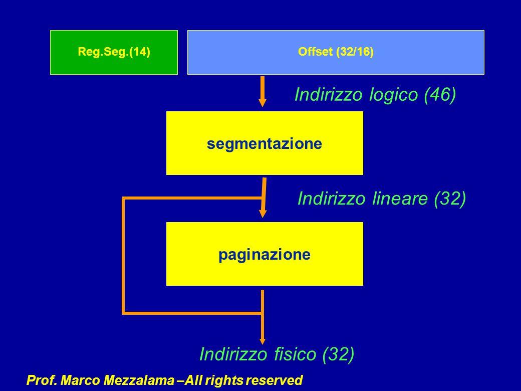 Indirizzo logico (46) Indirizzo lineare (32) Indirizzo fisico (32)