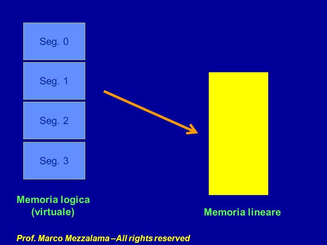Seg. 0 Seg. 1 Seg. 2 Seg. 3 Memoria logica (virtuale) Memoria lineare