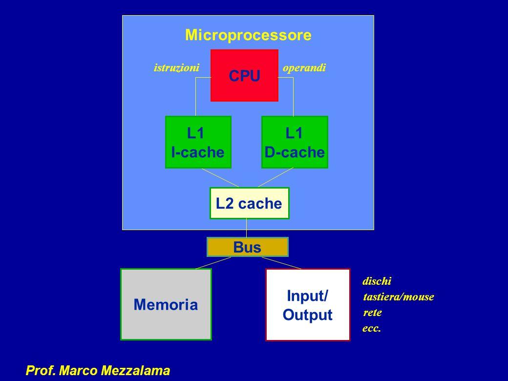 CPU L1 I-cache L1 D-cache L2 cache Bus Memoria Input/ Output