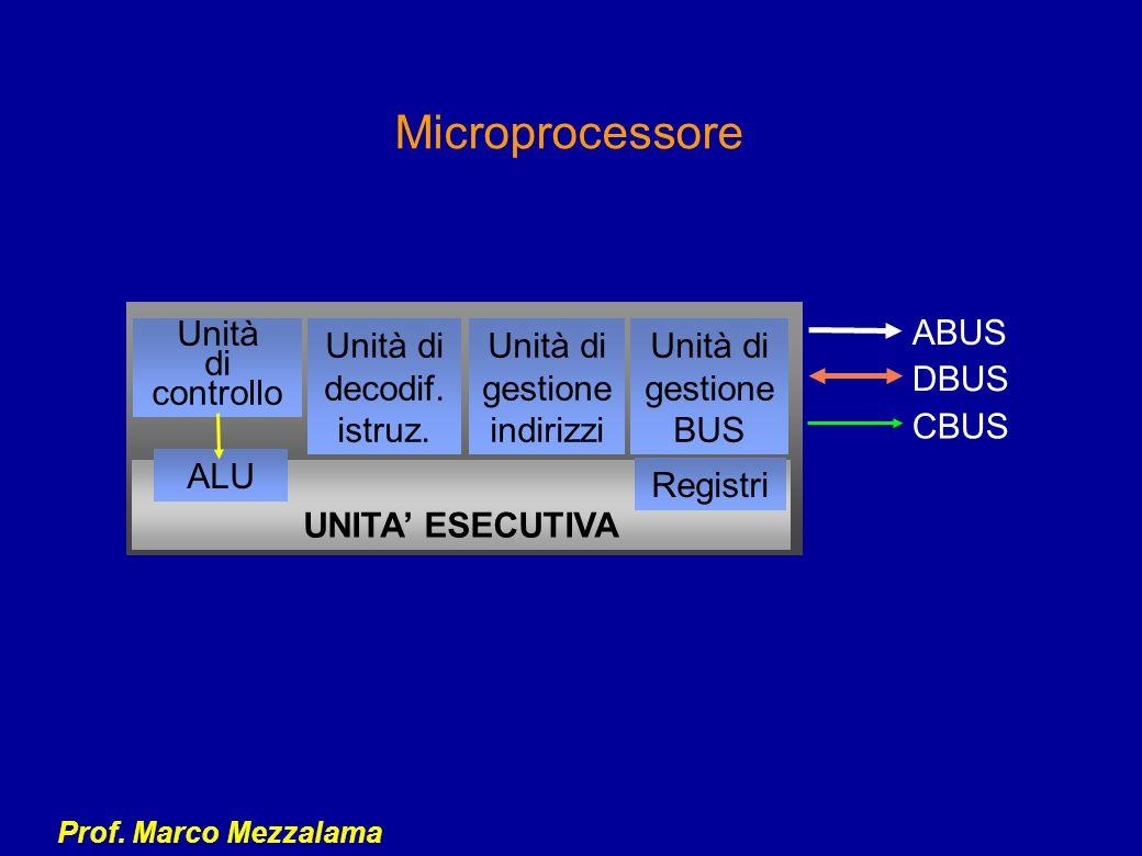 Microprocessore ABUS Unità di controllo Unità di decodif. istruz.
