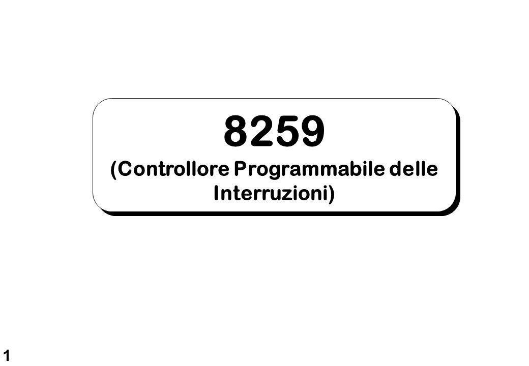 (Controllore Programmabile delle Interruzioni)