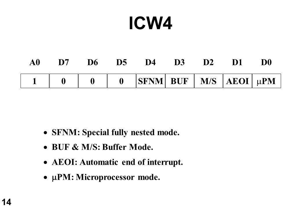ICW4 A0 D7 D6 D5 D4 D3 D2 D1 D0 1 SFNM BUF M/S AEOI PM