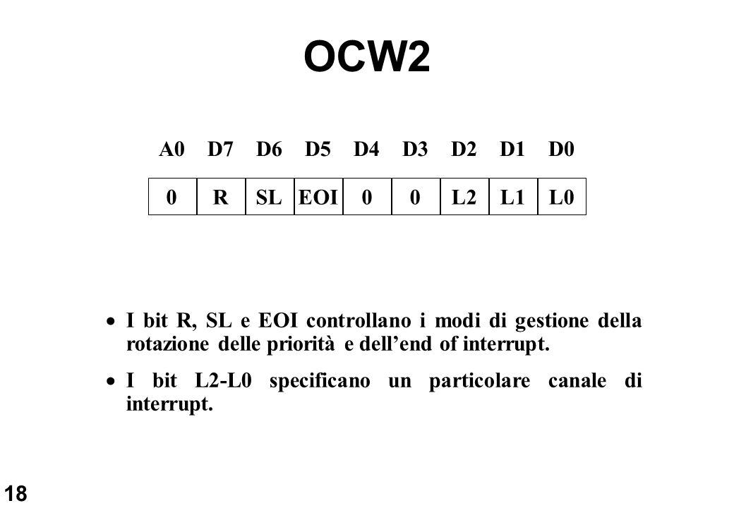 OCW2 A0 D7 D6 D5 D4 D3 D2 D1 D0 R SL EOI L2 L1 L0