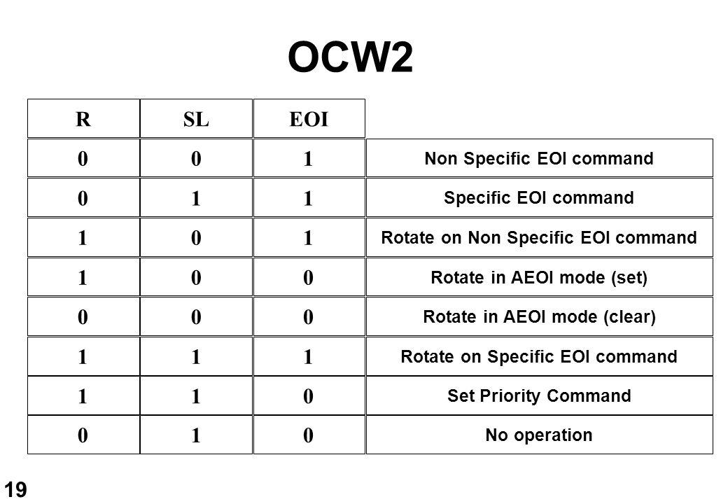 OCW2 R SL EOI 1 1 1 1 1 1 1 1 1 1 1 1 Non Specific EOI command