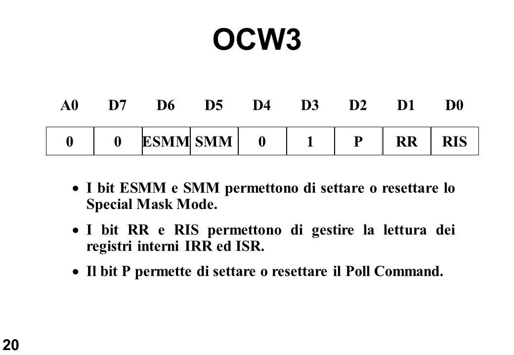 OCW3 D6 D5 D4 D3 D2 D1 D0 D7 ESMM SMM 1 P RR RIS A0