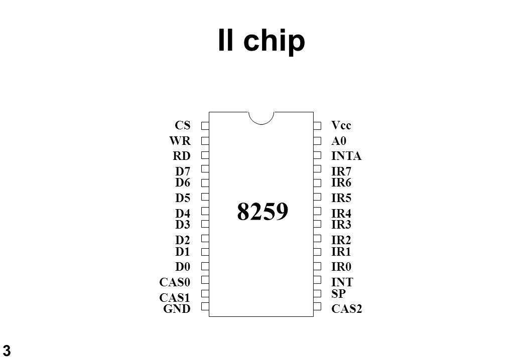 Il chip 8259 CS Vcc WR A0 RD INTA D7 IR7 D6 IR6 D5 IR5 D4 IR4 D3 IR3