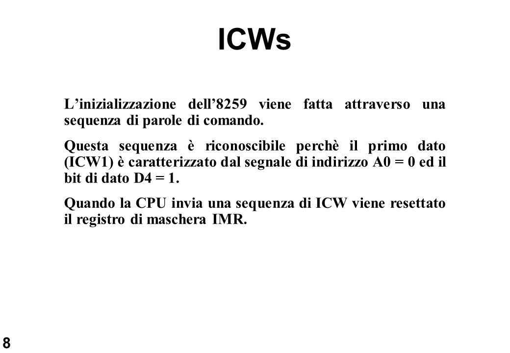 ICWs L'inizializzazione dell'8259 viene fatta attraverso una sequenza di parole di comando.