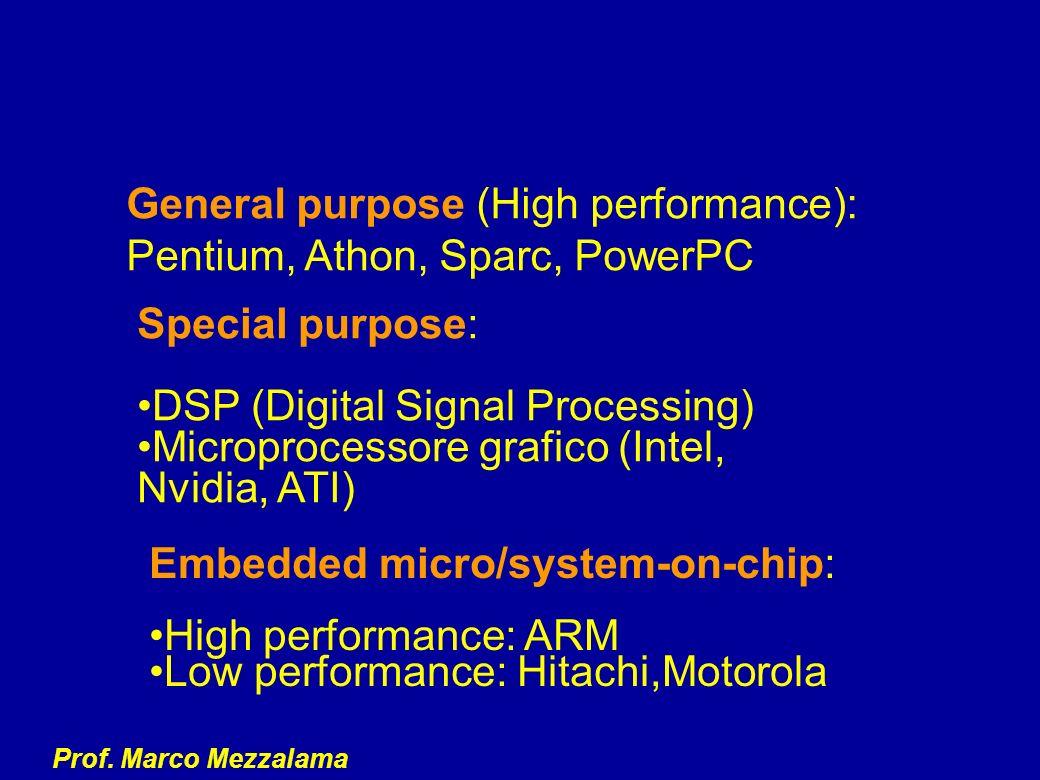 General purpose (High performance):