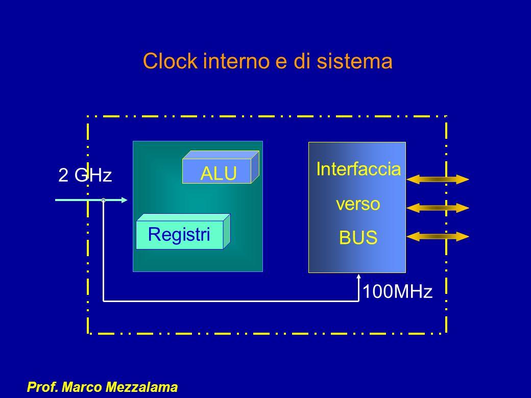 Clock interno e di sistema