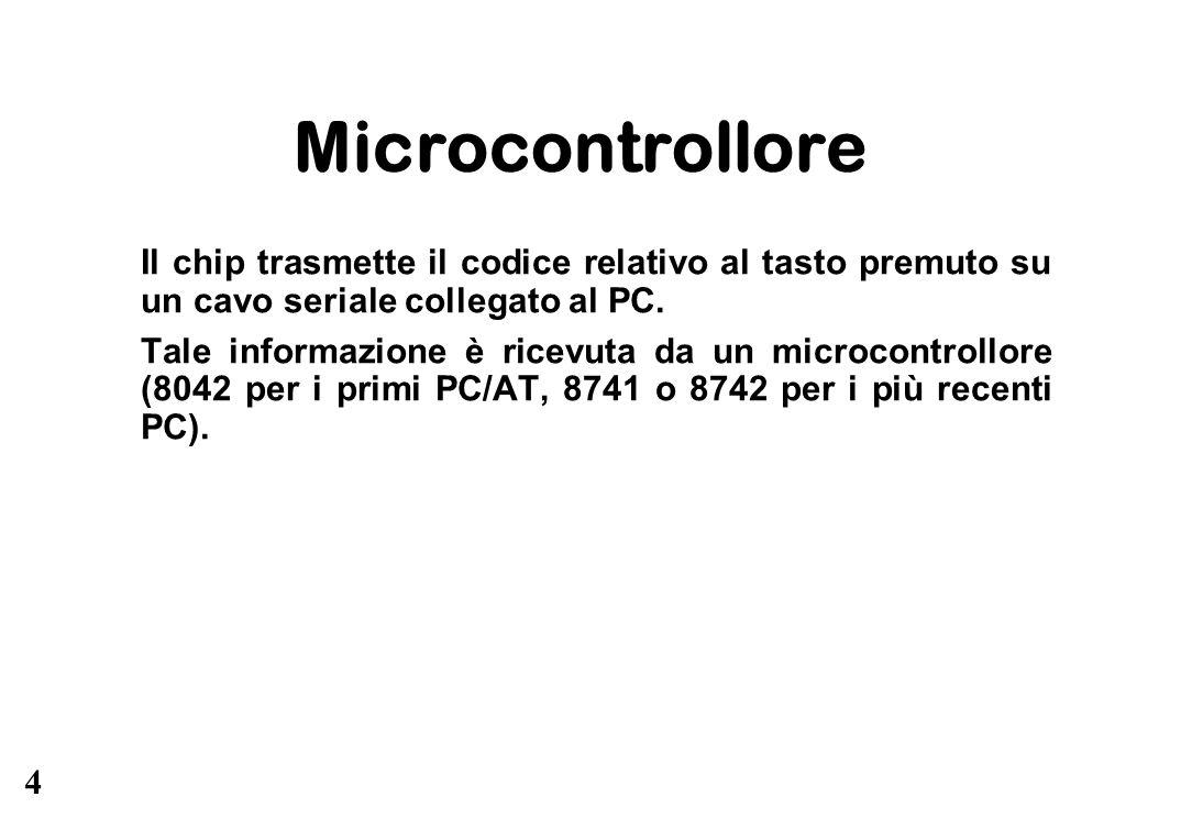 Microcontrollore Il chip trasmette il codice relativo al tasto premuto su un cavo seriale collegato al PC.