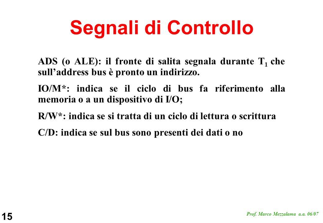 Segnali di Controllo ADS (o ALE): il fronte di salita segnala durante T1 che sull'address bus è pronto un indirizzo.