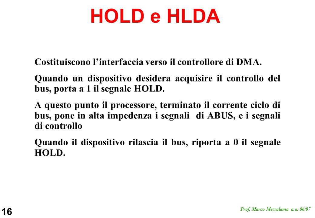 HOLD e HLDA Costituiscono l'interfaccia verso il controllore di DMA.