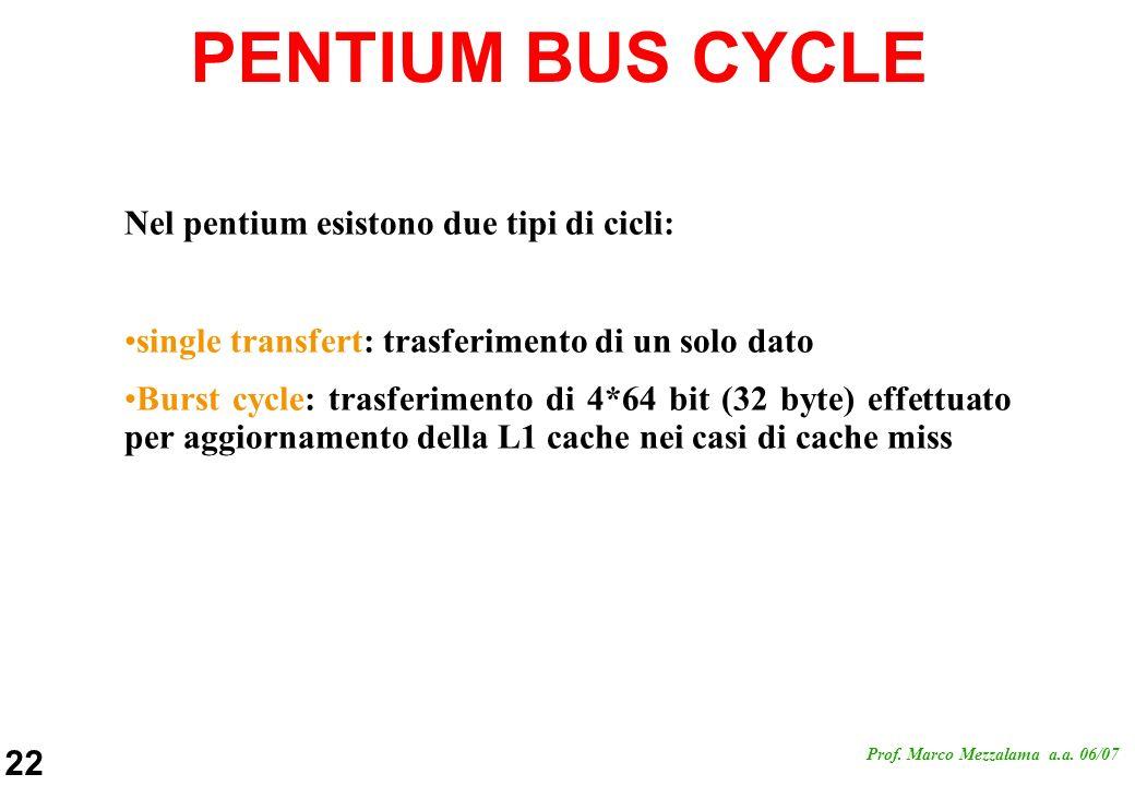 PENTIUM BUS CYCLE Nel pentium esistono due tipi di cicli: